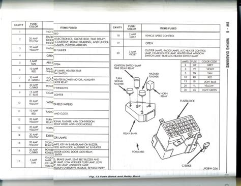 1999 Dodge Fuse Diagram by 2001 Dodge Ram 1500 Fuse Box Fuse Box And Wiring Diagram