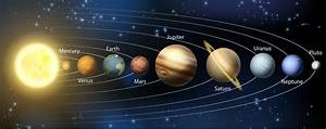 Solar System Diagram  U2013 Lightheaded Beds