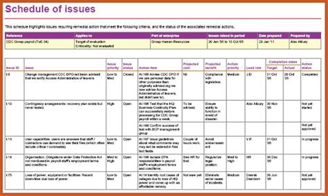 Security Remediation Plan Template by Security Remediation Plan Template Template Designs And