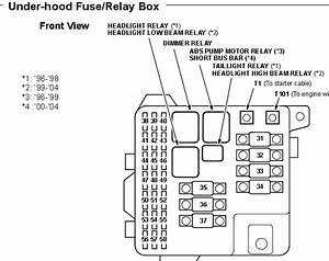2004 Acura Tl Fuse Box Diagram