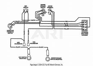 Scag Swz  60001-69999  Parts Diagram For Handle Wire Harness  N 481266