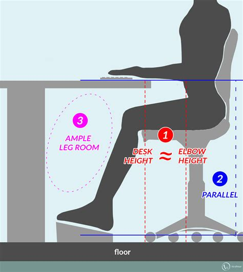 how tall should a standing desk be set up your ideal ergonomic workspace in 6 simple steps