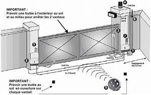 Moteur Portail Electrique : installation motorisation portail battant moteur ~ Premium-room.com Idées de Décoration