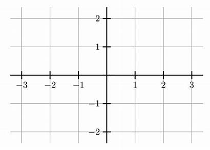 Coordinates Cartesian Grid Coordinate Systems