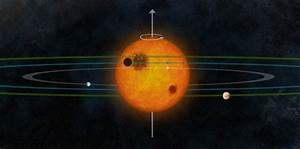 Newly discovered solar system is very similar to our own