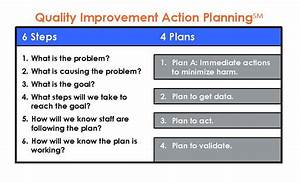 Quality Improvement Plan Template Gallery  Template Design Ideas