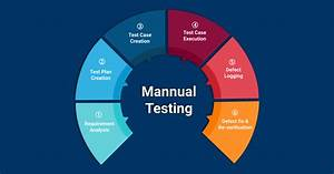 Manual Testing Tools In Software Testing