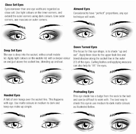 pandaamakeupgirl whats  eye shape