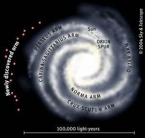 Possible New Milky Way Spiral Arm - Sky & Telescope