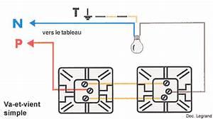 Interrupteur Va Et Vient Legrand : va et vient deux points lumineux deux interrupteurs ~ Melissatoandfro.com Idées de Décoration