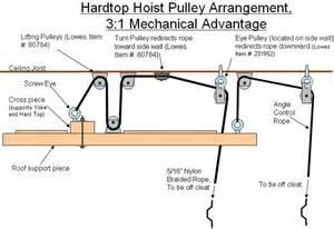Kayak Ceiling Hoist Diy by Diy Hardtop Hoist Rennlist Porsche Discussion Forums