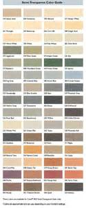 sikkens wood deck stain colors wood color and
