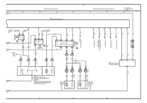 1992 Toyotum Mr2 Wiring Diagram Diagram Schematic by Daihatsu Car Stereo Wiring Diagram Wiring Diagrams Place
