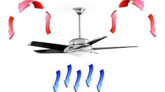 ceiling fan rotation for winter flawless ceiling fan rotation for winter ceiling fan