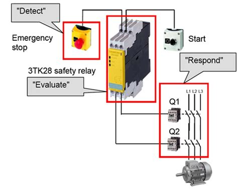 Emergency lighting relay democraciaejustica siemens safety relay wiring diagram 35 wiring diagram ccuart Images