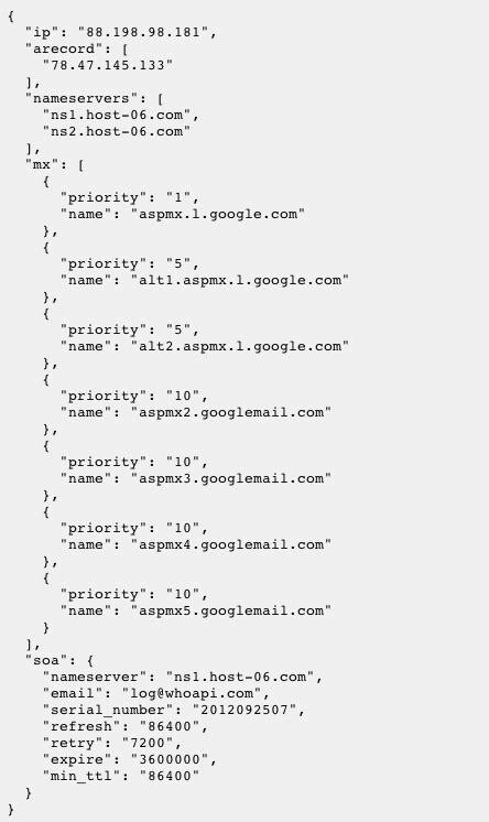 API domain DNS zone - explained - WhoAPI blog