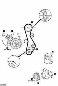 Kia 2002 2 0 Engine Timing Belt Diagram Install