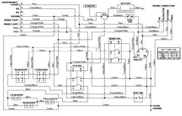 lt 1050 cub cadet wiring diagram also cub cadet wiring diagram also cub cadet wiring diagram