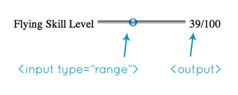 input type range in html5 the output element html5 doctor