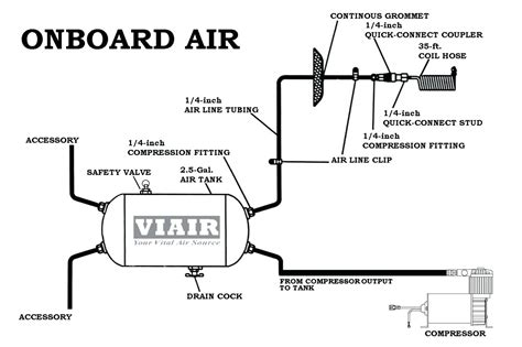 trax 4v passtime wiring diagram collection wiring collection