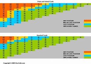 Good Preflop Poker Chart Poker