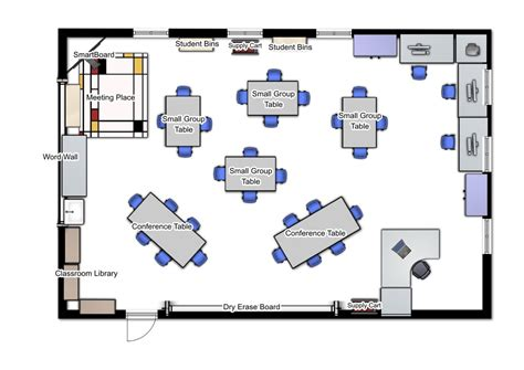 classroom layout rationale grade  literacy
