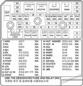 Fuse Box Diagram  U0026gt  Hyundai Sonata  Nf  2005