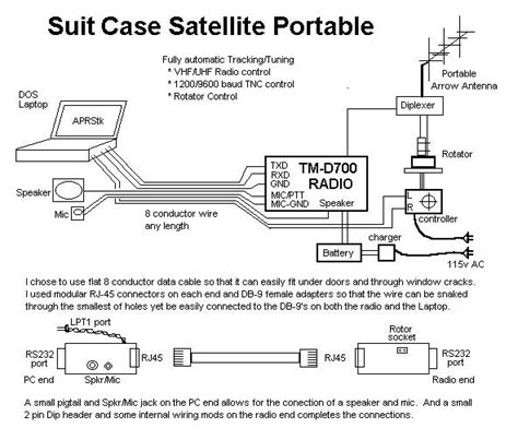 Digital Antenna With Lifier Installation Diagram For A Pre by Click Here For D700 Setup