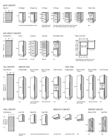 kitchen cabinet dimensions good   cabinetry