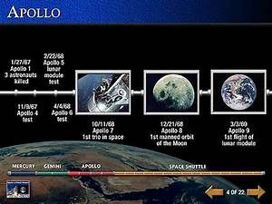 Apollo Space Mission Timeline (page 2) - Pics about space