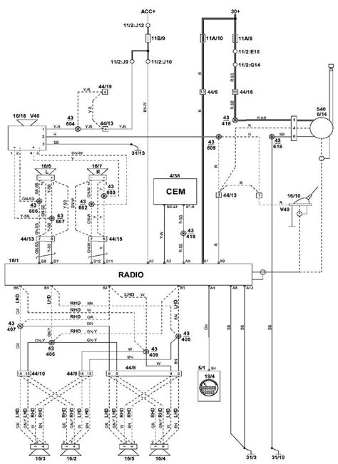 volvo xc90 stereo wiring diagram 32 wiring diagram