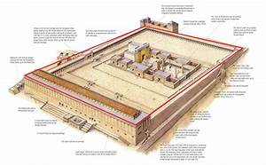 The Bet Midrash Of The Second Temple