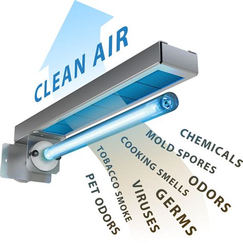 Uv Light Cleaning by Uv Light Cleanser Installation Eco Green Air Hvac
