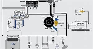 Sekadar Perkongsian  Ngv Selector Switch Cara Mudah Select