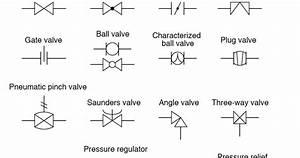 Industrial Valve And Actuator Symbols