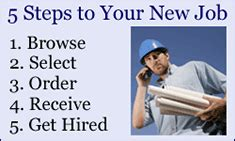 savvy scribe resumes resume service cover letters for