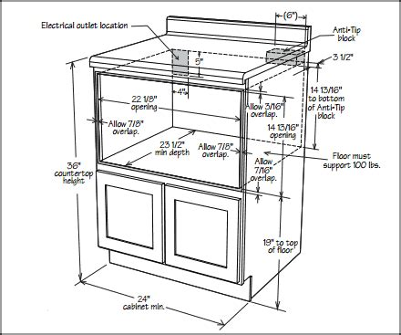 install  microwave drawer hometips