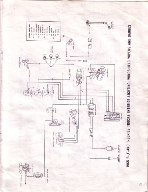 Instrument Panel Wiring Diagram Ford Truck