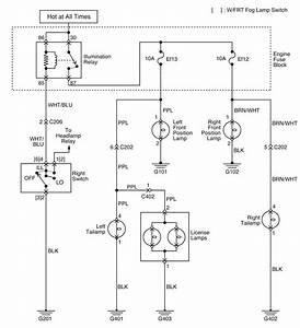 Great Dane Trailer Wiring Diagram