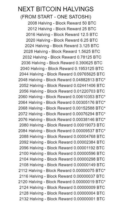 Detailed bitcoin halving dates history (plus future dates), with block rewards, btc price on halving day, percentage of bitcoins mined, next halving date & more. Halving Dates Bitcoin - halting time