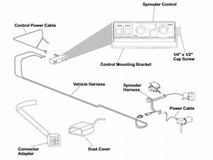 Fisher 1000 Salt Spreader Wiring Diagram