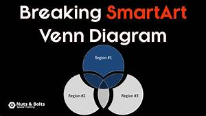 Venn Diagram Smartart Template  Fast  U0026easy