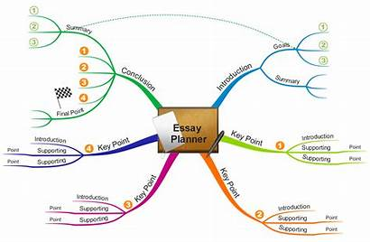 Essay Mind Map Plan Example Mapping Examples