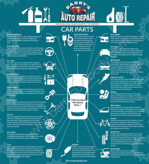Car Parts Info-graphic - Collision Repair in Staten Island ...