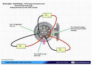 Caravan Road Lights  U2013 Basic Fault Finding