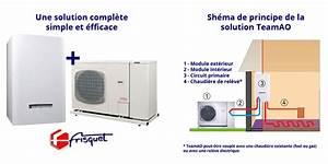 Pompe à Chaleur Gaz Prix : cout installation pompe a chaleur pompe chaleur air eau ~ Premium-room.com Idées de Décoration