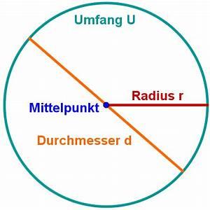 Umfang Berechnen Kreis Online : berechnungen am kreis mathe artikel ~ Themetempest.com Abrechnung