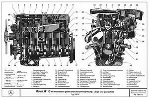 Mercedes Benz M110 Engine Service Repair Manual  Pdf