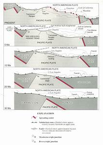 San Andreas Fault Discovery Channel