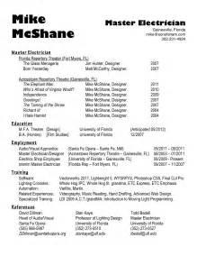 retired officer resume exles resume sles